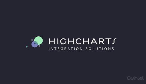 Highcharts Integration